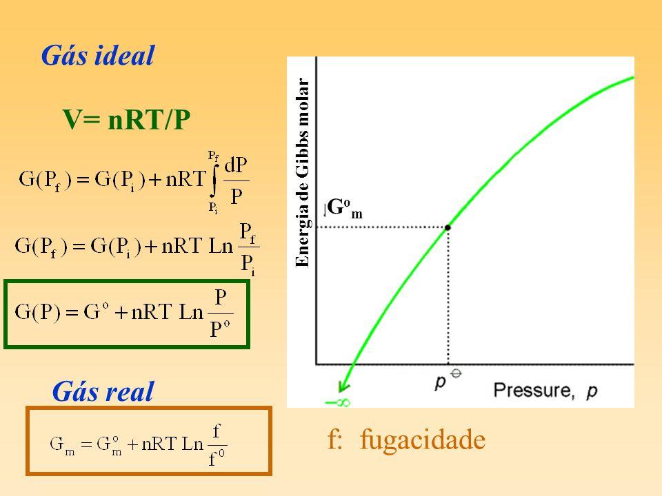 Gás ideal V= nRT/P Energia de Gibbs molar Gom Gás real f: fugacidade