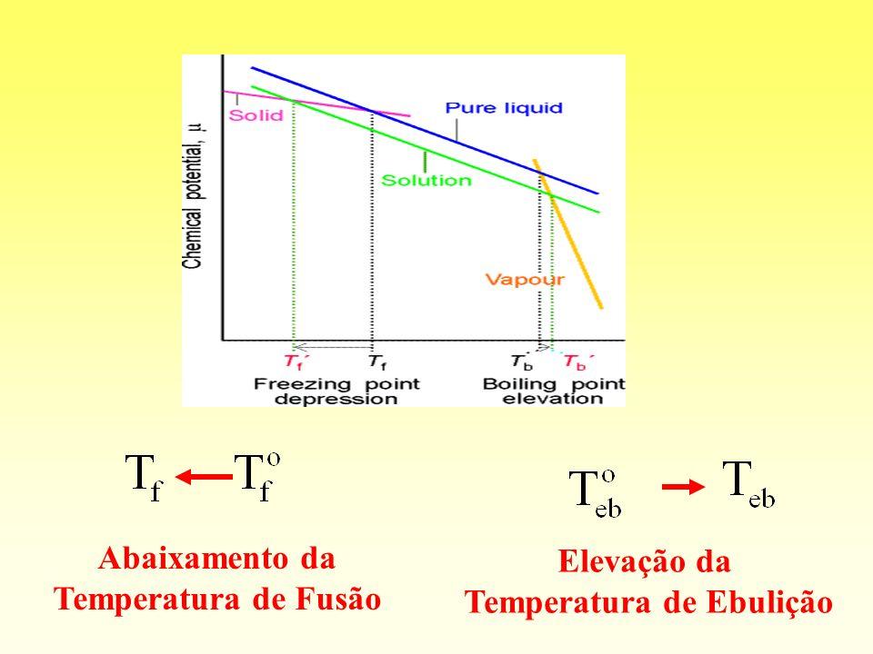Abaixamento da Temperatura de Fusão Temperatura de Ebulição