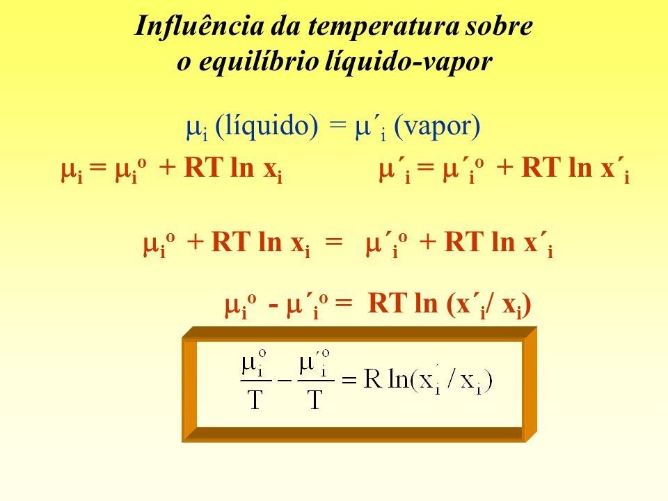 Influência da temperatura sobre o equilíbrio líquido-vapor