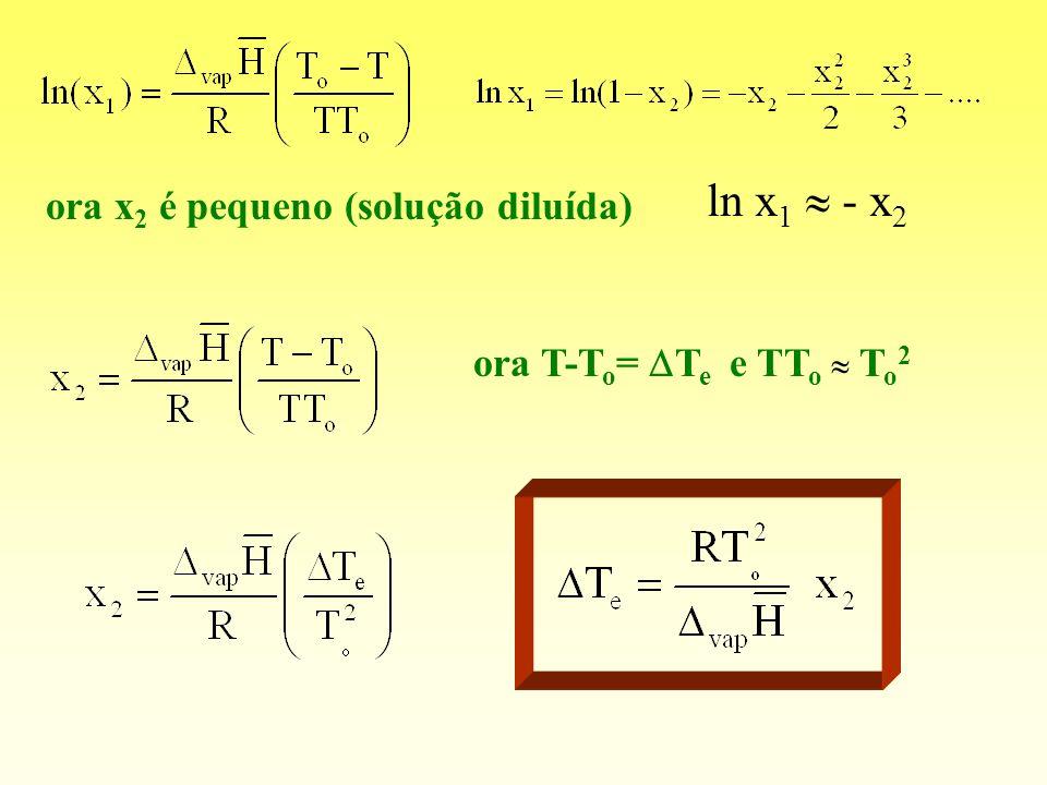 ln x1  - x2 ora x2 é pequeno (solução diluída)
