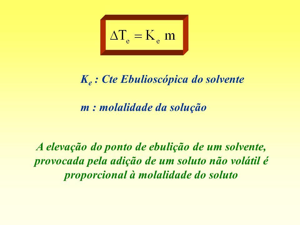 Ke : Cte Ebulioscópica do solvente