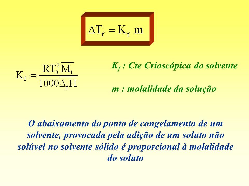 Kf : Cte Crioscópica do solvente