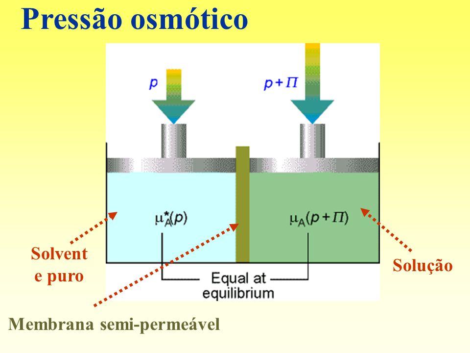 Pressão osmótico Solvente puro Solução Membrana semi-permeável