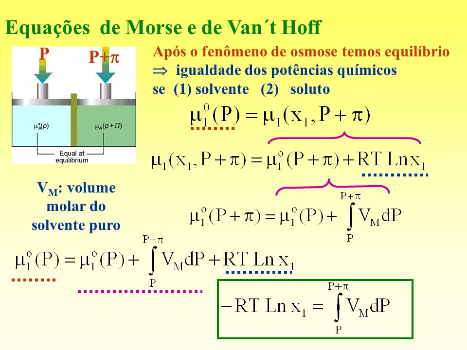 VM: volume molar do solvente puro