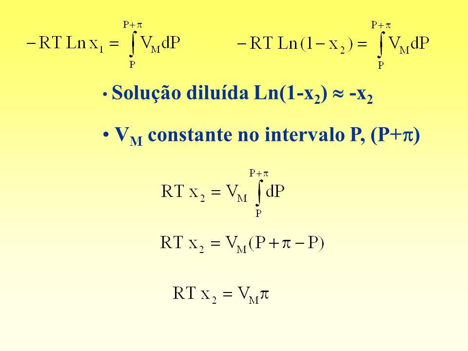 VM constante no intervalo P, (P+p)