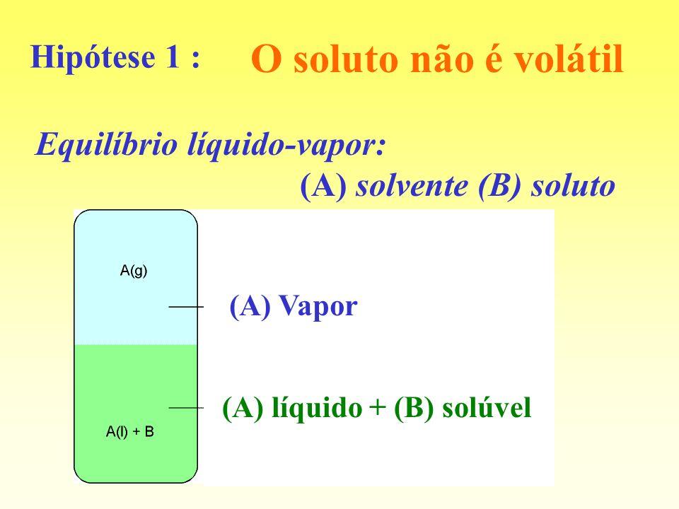 Equilíbrio líquido-vapor: (A) solvente (B) soluto