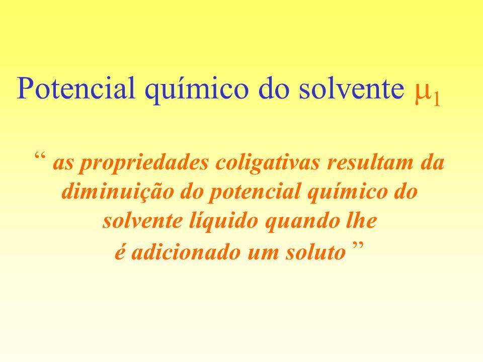 Potencial químico do solvente 1
