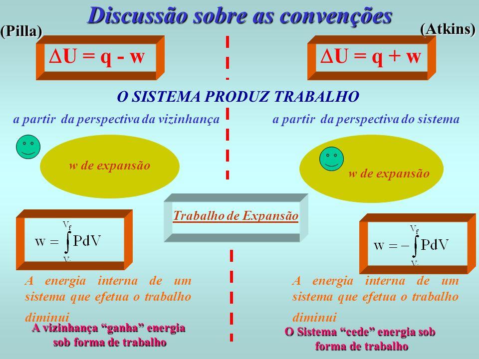 Discussão sobre as convenções