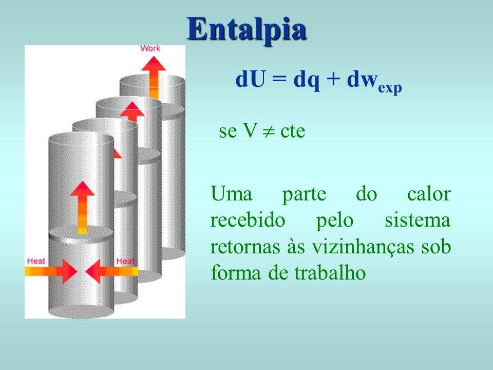 Entalpia dU = dq + dwexp se V  cte