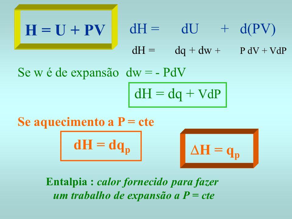H = U + PV dH = dU + d(PV) dH = dq + VdP dH = dqp DH = qp