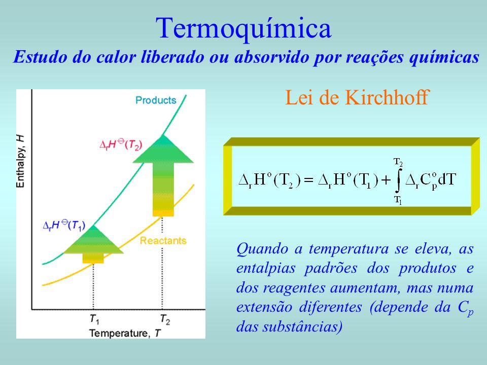 Termoquímica Lei de Kirchhoff