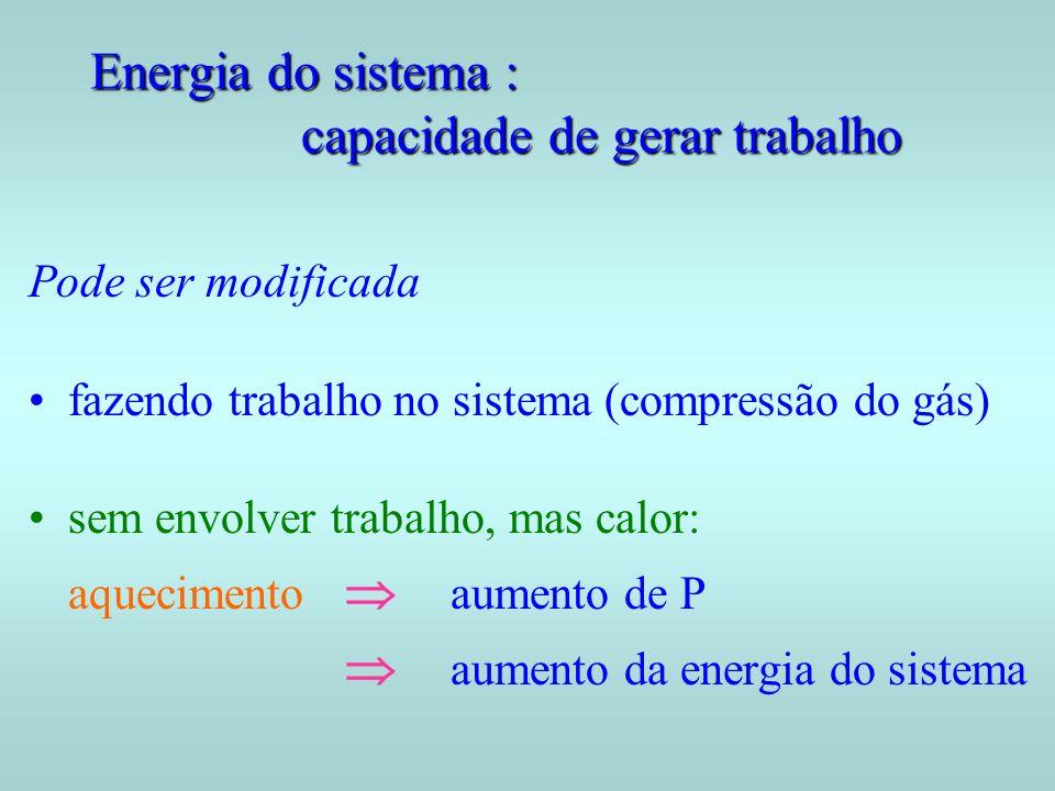 Energia do sistema : capacidade de gerar trabalho