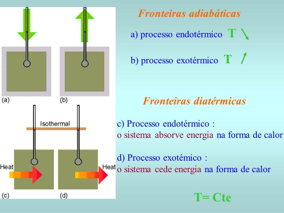 T= Cte Fronteiras adiabáticas Fronteiras diatérmicas