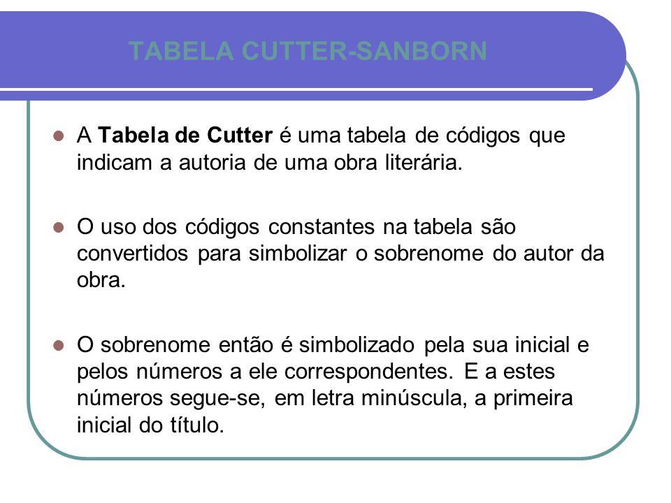 TABELA CUTTER-SANBORN