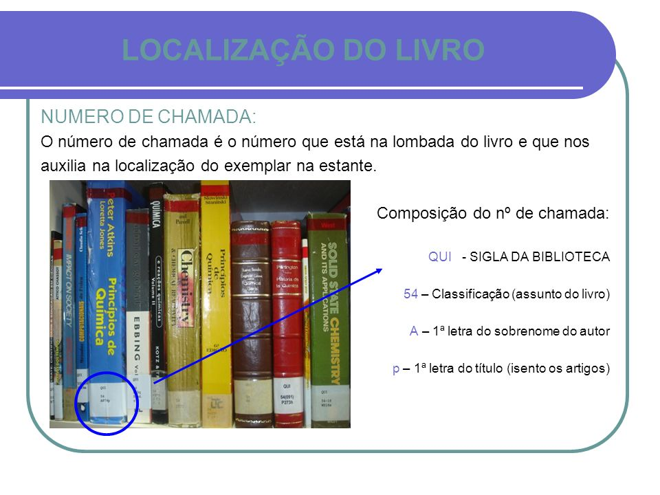 LOCALIZAÇÃO DO LIVRO NUMERO DE CHAMADA: