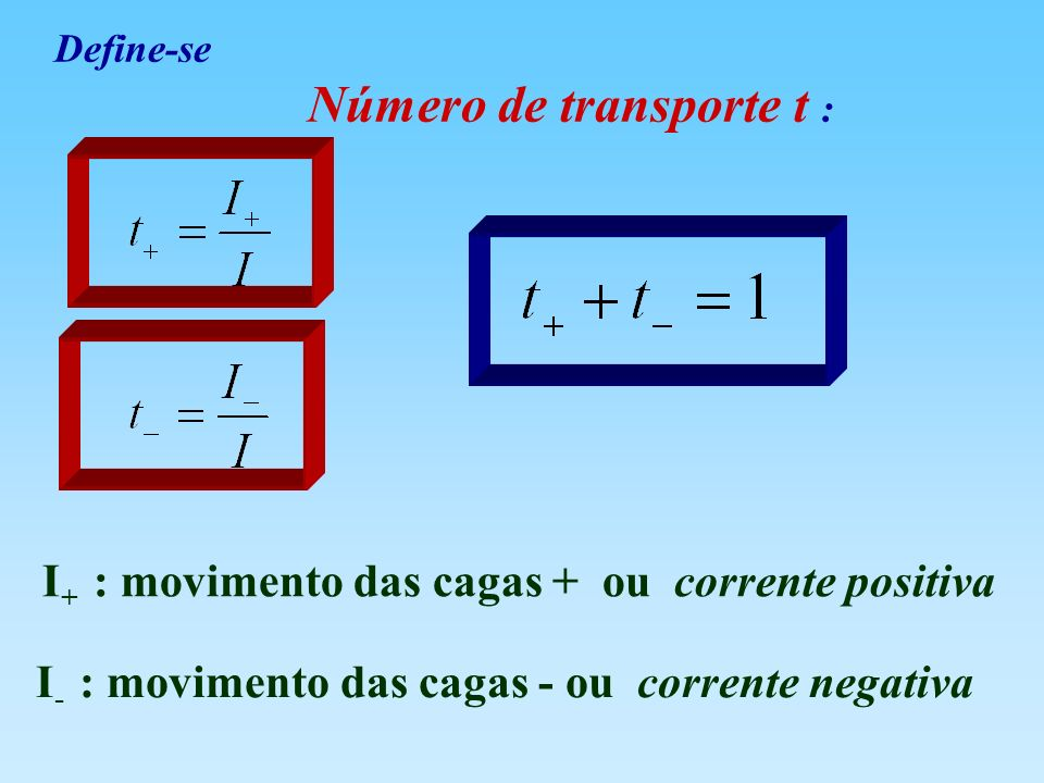 I+ : movimento das cagas + ou corrente positiva