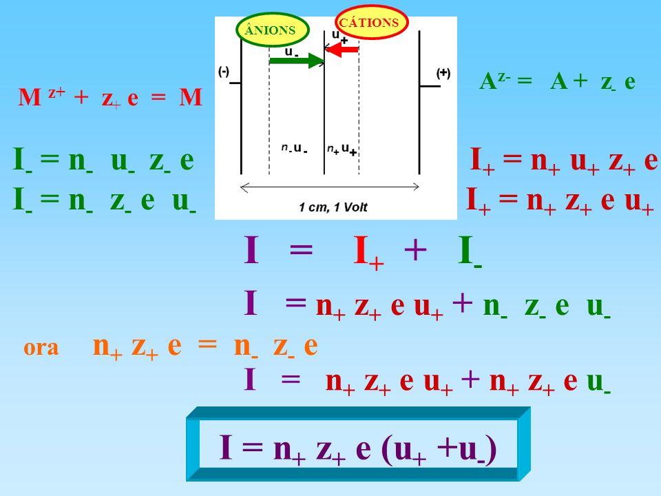 I = I+ + I- I = n+ z+ e (u+ +u-) I- = n- u- z- e I- = n- z- e u-