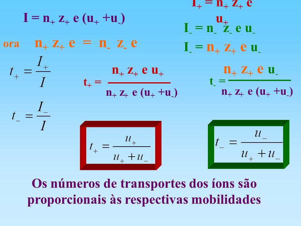 n+ z+ e u- I+ = n+ z+ e u+ I = n+ z+ e (u+ +u-) I- = n- z- e u-