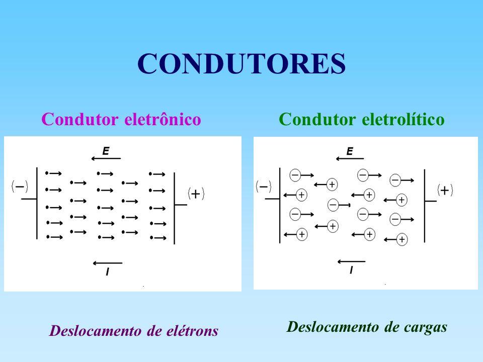 CONDUTORES Condutor eletrônico Condutor eletrolítico