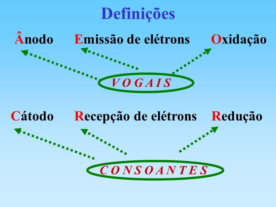 Definições Ânodo Emissão de elétrons Oxidação