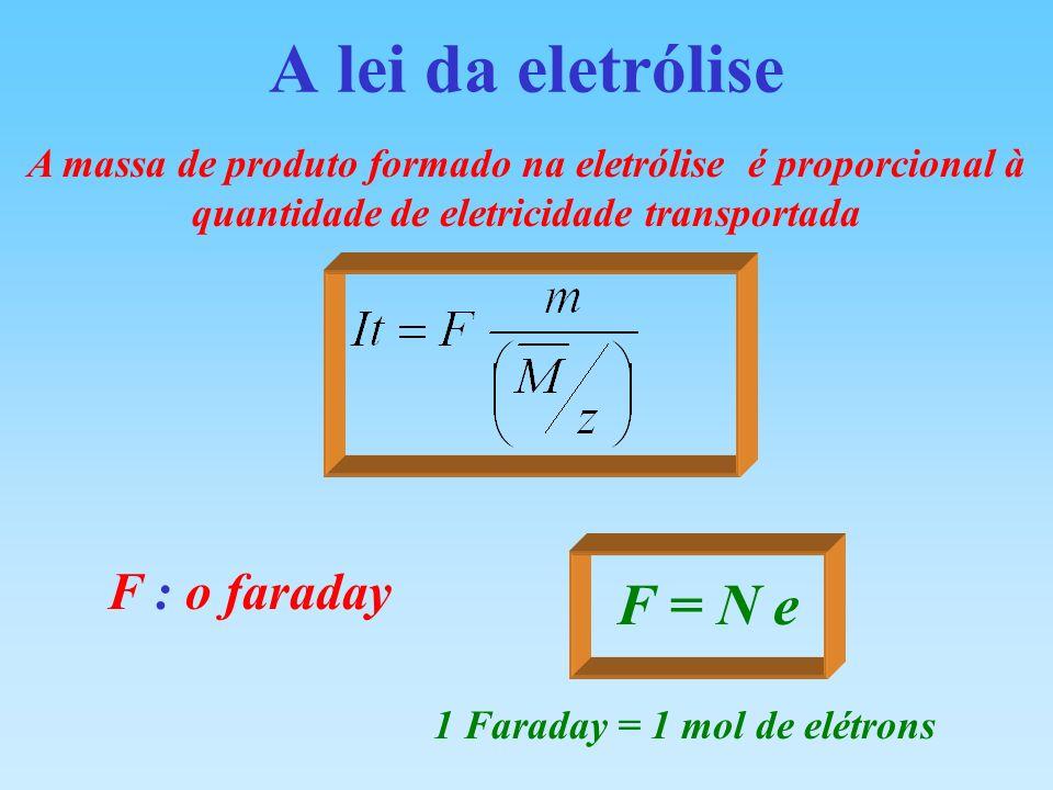 1 Faraday = 1 mol de elétrons