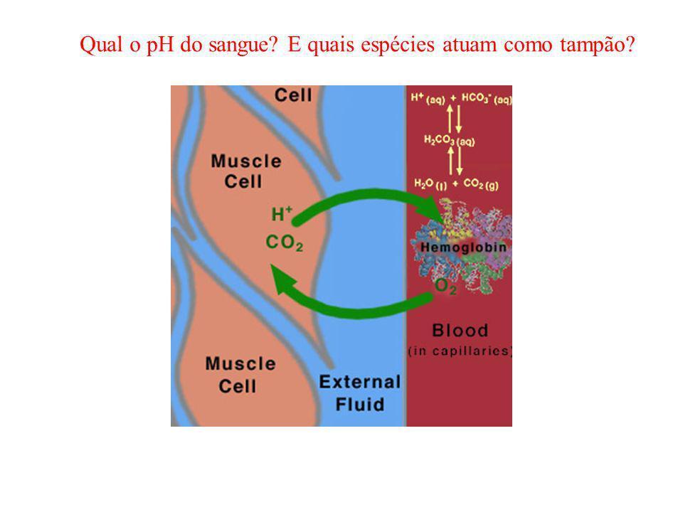 Qual o pH do sangue E quais espécies atuam como tampão