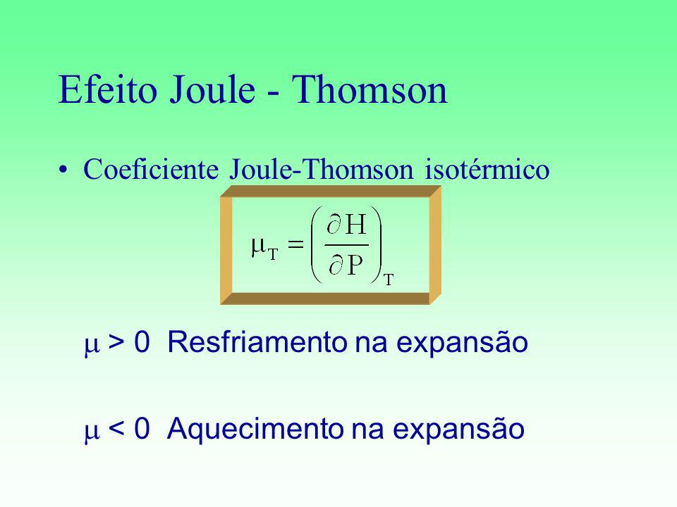 Efeito Joule - Thomson Coeficiente Joule-Thomson isotérmico