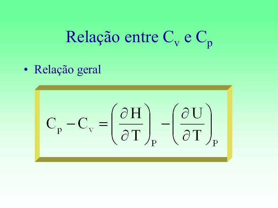 Relação entre Cv e Cp Relação geral