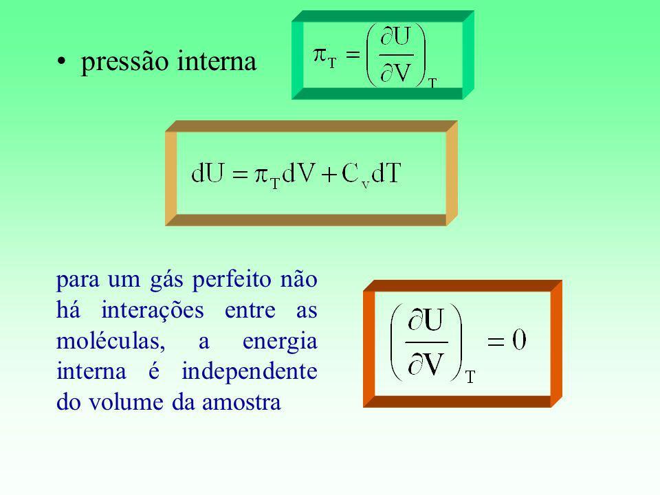 pressão interna para um gás perfeito não há interações entre as moléculas, a energia interna é independente do volume da amostra.