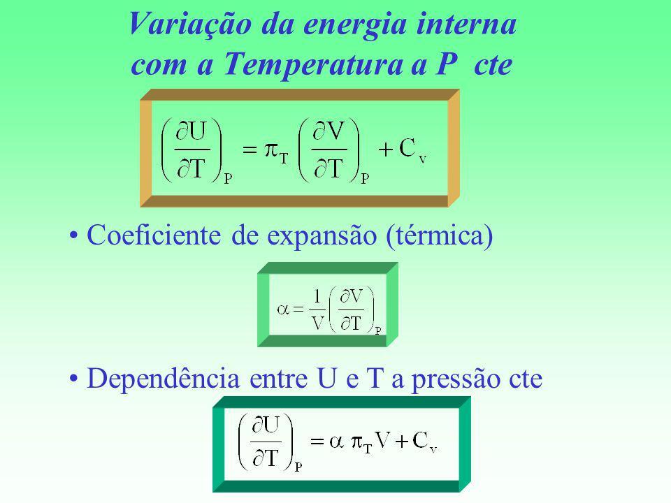 Variação da energia interna com a Temperatura a P cte