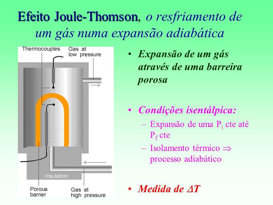 Efeito Joule-Thomson, o resfriamento de um gás numa expansão adiabática