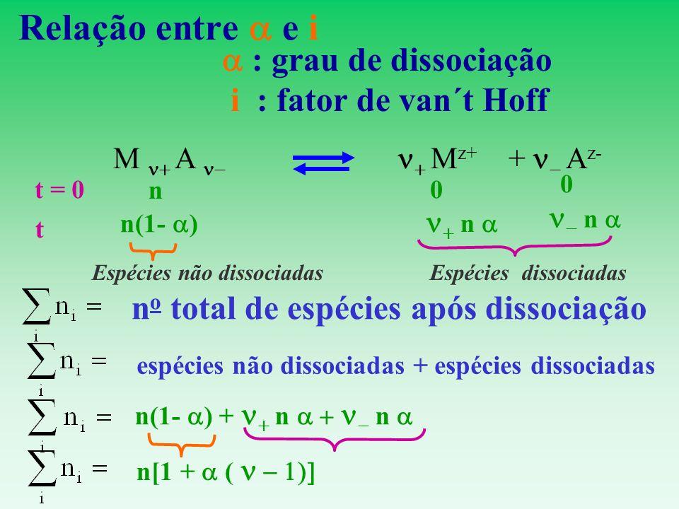 Relação entre a e i a : grau de dissociação i : fator de van´t Hoff