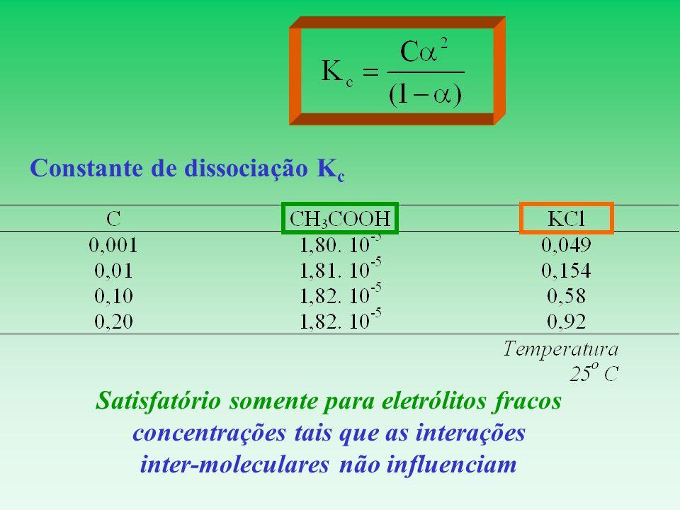 Constante de dissociação Kc