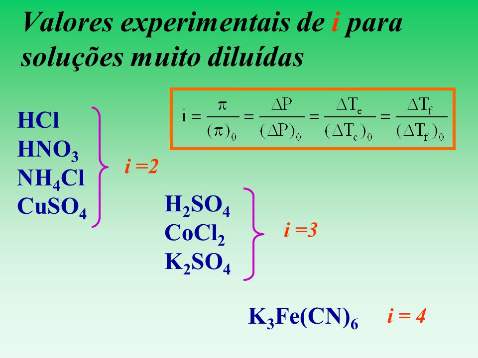 Valores experimentais de i para soluções muito diluídas