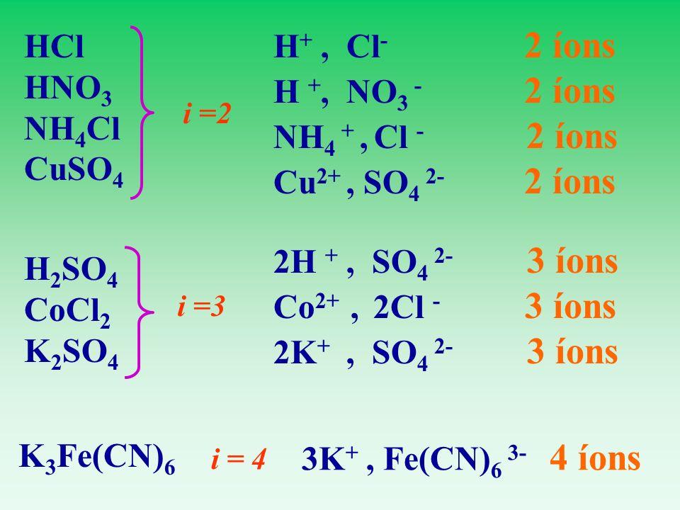 H+ , Cl- 2 íons HCl HNO3 H +, NO3 - 2 íons NH4Cl NH4 + , Cl - 2 íons