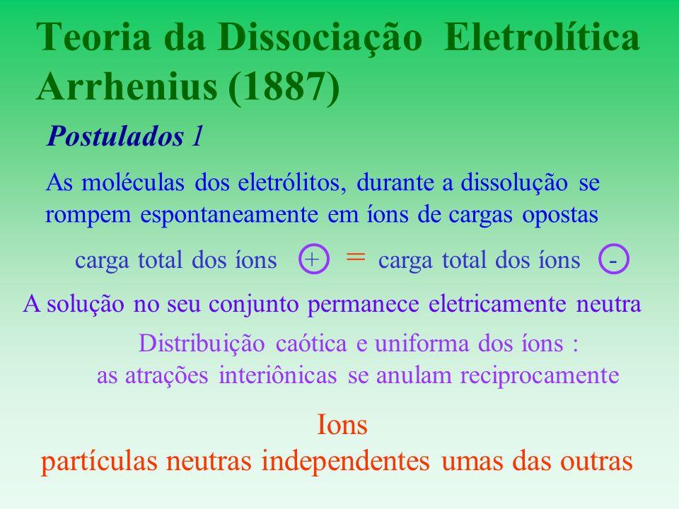 Teoria da Dissociação Eletrolítica Arrhenius (1887)