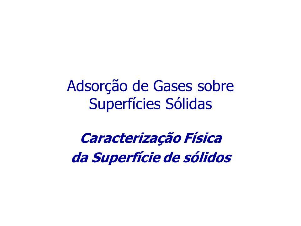 Adsorção de Gases sobre Superfícies Sólidas
