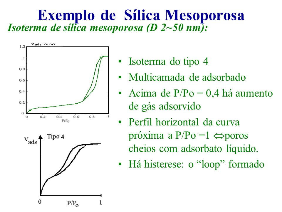 Exemplo de Sílica Mesoporosa