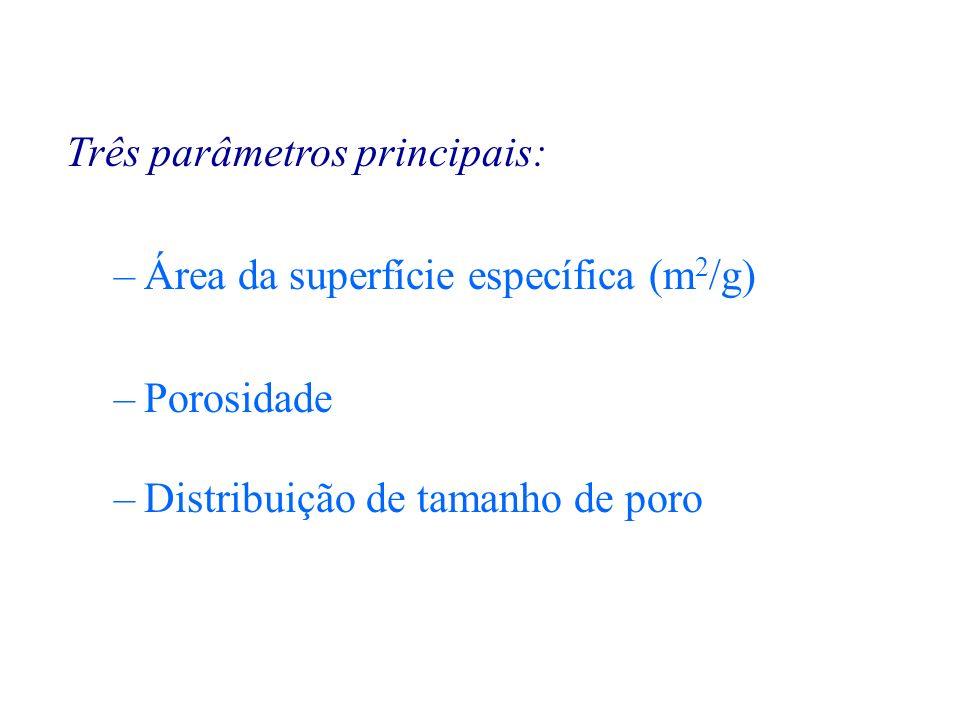 Três parâmetros principais: