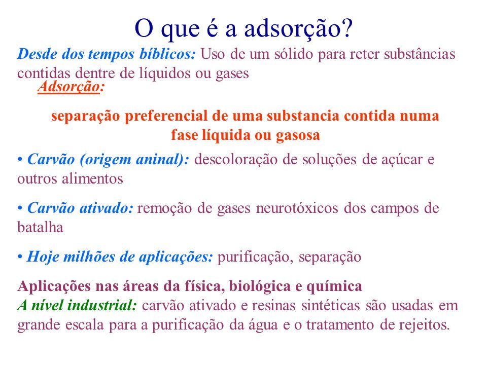 O que é a adsorção Desde dos tempos bíblicos: Uso de um sólido para reter substâncias contidas dentre de líquidos ou gases.
