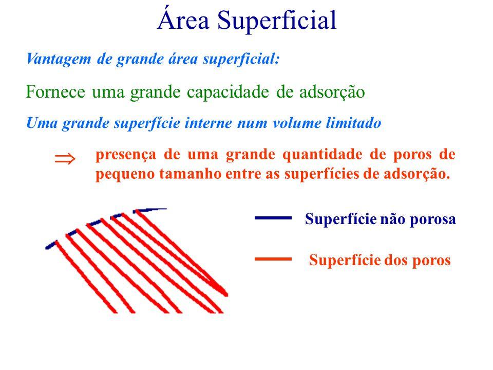 Área Superficial  Fornece uma grande capacidade de adsorção