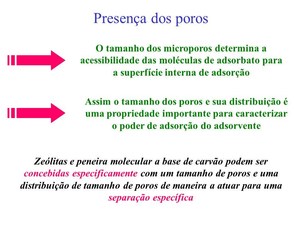 Presença dos porosO tamanho dos microporos determina a acessibilidade das moléculas de adsorbato para a superfície interna de adsorção.