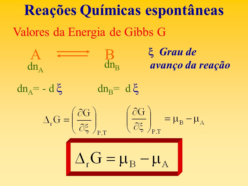 Reações Químicas espontâneas