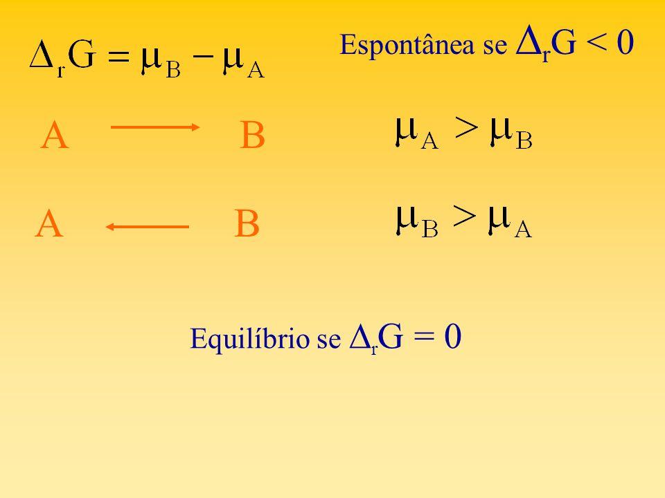 Espontânea se DrG < 0 A B A B Equilíbrio se DrG = 0