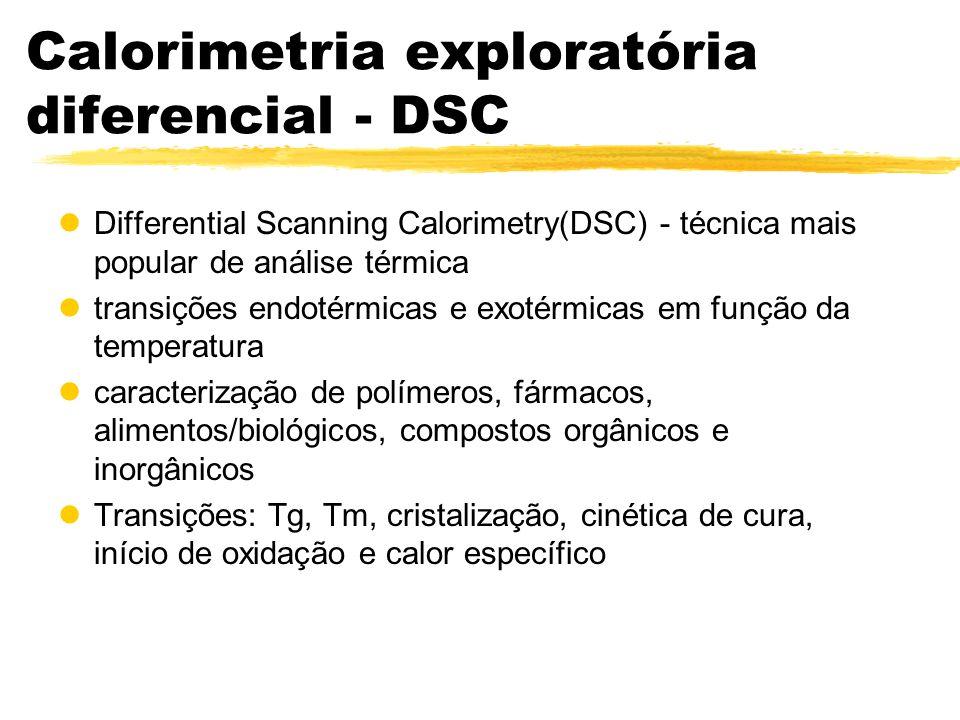 Calorimetria exploratória diferencial - DSC