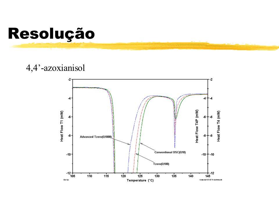 Resolução 4,4'-azoxianisol