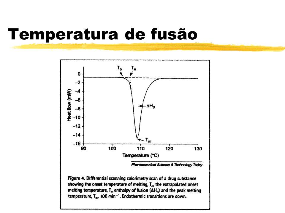 Temperatura de fusão