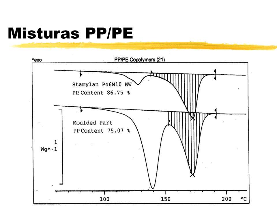 Misturas PP/PE