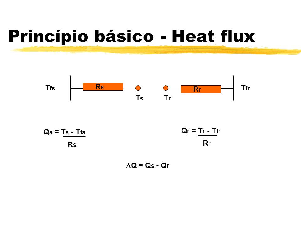 Princípio básico - Heat flux