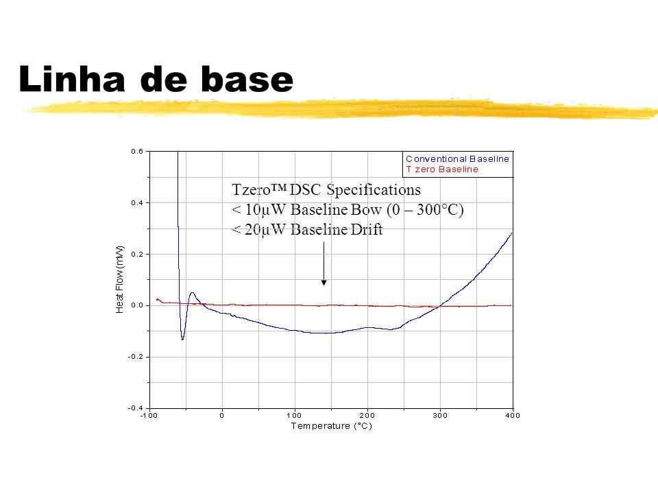Linha de base Tzero™ DSC Specifications